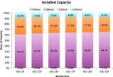 无极测速网址半导体产业转移至更大尺寸芯片的脚步趋缓