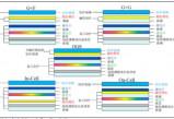 无极登录网址手机触控In Cell/On Cell架构浸透率逐步提升