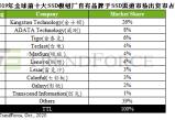 无极怎么注册?_2019年全球SSD模组厂TOP 10榜出炉,金士顿坐稳龙头