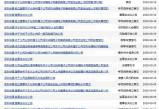 """无极官方ii_深圳华强加速分拆""""华强电子网集团"""",助其创业板上市!"""