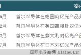 """无极平台注册_台LED大厂""""挖角泄密案""""败诉,怒斥韩商刻意造谣!"""