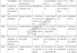 无极测速网址_六大券商预测2021年:中国经济增长、港股集中回归、科技硬件、疫情机会