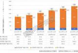 无极2登录_12月我国集成电路产量276亿块,同比增长20.8%