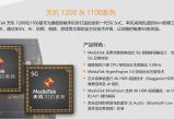 无极总代理_联发科技天玑1200/1100齐发,支持高铁/电梯模式!