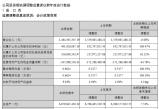 无极平台登录_紫光国微上半年净利暴增108%,马道杰称实现千亿目标可期