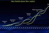 无极总代平台_迎接新常态,构想电子产业发展的新十年