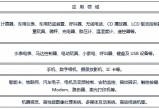 """无极总代平台_多家MCU大厂宣布""""涨价"""""""