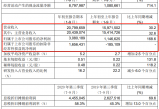 无极代理注册_中芯国际前三季净利大增168.6%