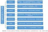 无极网页登录_河北疫情正当时,产业链企业生产经营现况如何?