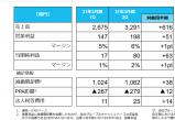 无极注册链接_受惠iPhone 12带货,NAND Flash大厂连三季获利