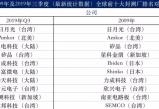 无极代理注册_从IC设计到流片封测,中国集成电路产业要发展还缺这些!