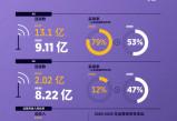 无极平台注册_除了5G,MWC上海展还有啥稀奇玩意?【高清多图】