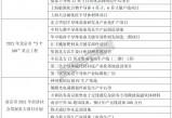 无极总代理_北京、上海等地超30个半导体重点项目齐发,国产替代热度高企