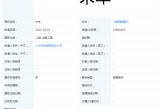 """无极代理注册_小米申请注册""""米车""""商标,相关汽车专利已达834件"""
