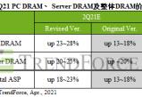 无极怎么注册?_机构:Q2 DRAM价格最高可望涨30%